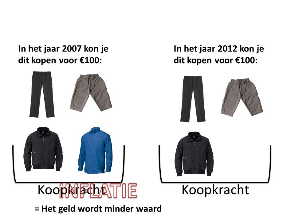 In het jaar 2007 kon je dit kopen voor €100: In het jaar 2012 kon je dit kopen voor €100: Koopkracht = Het geld wordt minder waard