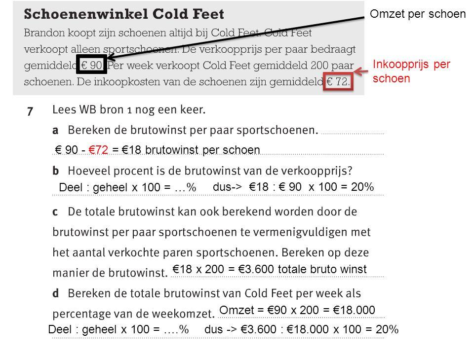 Omzet per schoen Inkoopprijs per schoen € 90 - €72 = €18 brutowinst per schoen Deel : geheel x 100 = …% €18 x 200 = €3.600 totale bruto winst Omzet = €90 x 200 = €18.000 Deel : geheel x 100 = ….% dus-> €18 : € 90 x 100 = 20% dus -> €3.600 : €18.000 x 100 = 20%