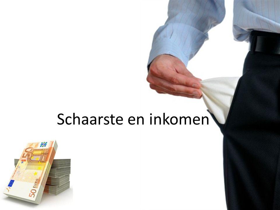 Schaarste en inkomen