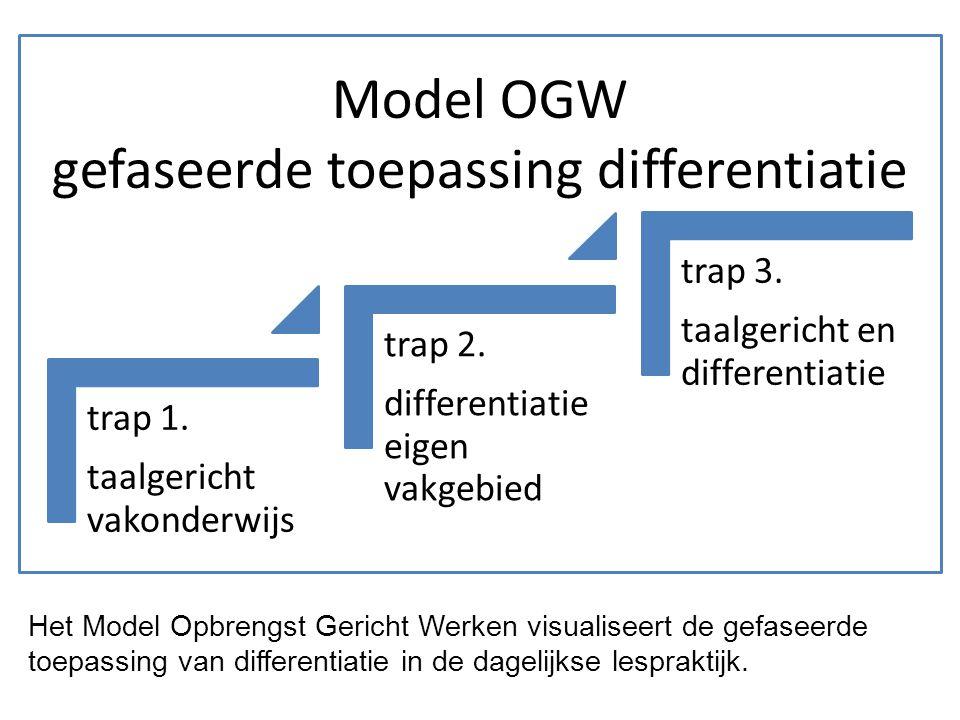trap 1. taalgericht vakonderwijs trap 2. differentiatie eigen vakgebied trap 3. taalgericht en differentiatie Het Model Opbrengst Gericht Werken visua