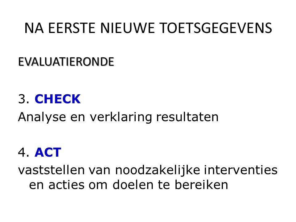 NA EERSTE NIEUWE TOETSGEGEVENS EVALUATIERONDE 3. CHECK Analyse en verklaring resultaten 4. ACT vaststellen van noodzakelijke interventies en acties om