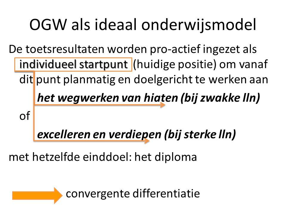 OGW als ideaal onderwijsmodel individueel startpunt De toetsresultaten worden pro-actief ingezet als individueel startpunt (huidige positie) om vanaf