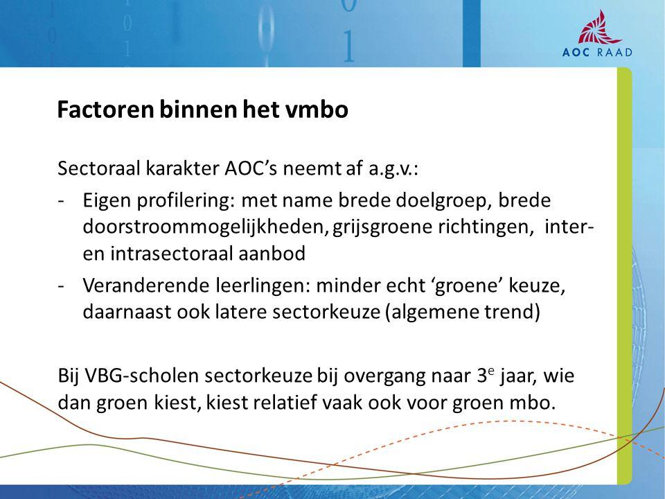 Sectoraal karakter AOC's neemt af a.g.v.: -Eigen profilering: met name brede doelgroep, brede doorstroommogelijkheden, grijsgroene richtingen, inter-