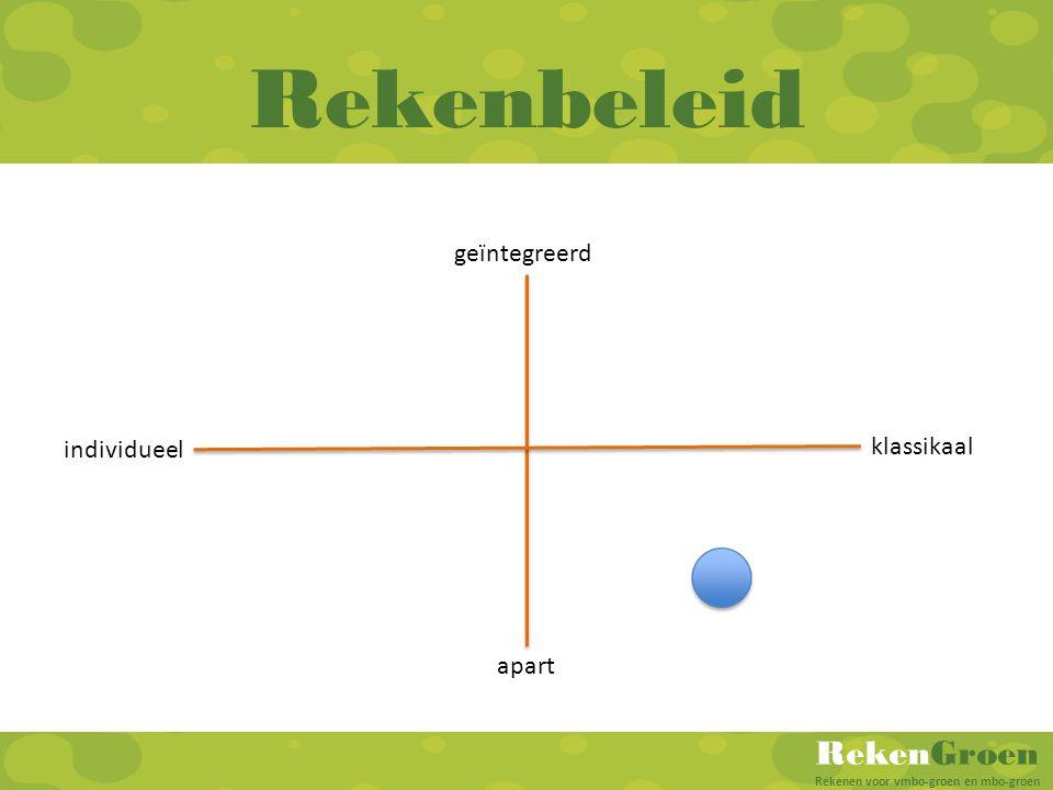 RekenGroen Rekenen voor vmbo-groen en mbo-groen Rekenbeleid geïntegreerd individueel klassikaal apart