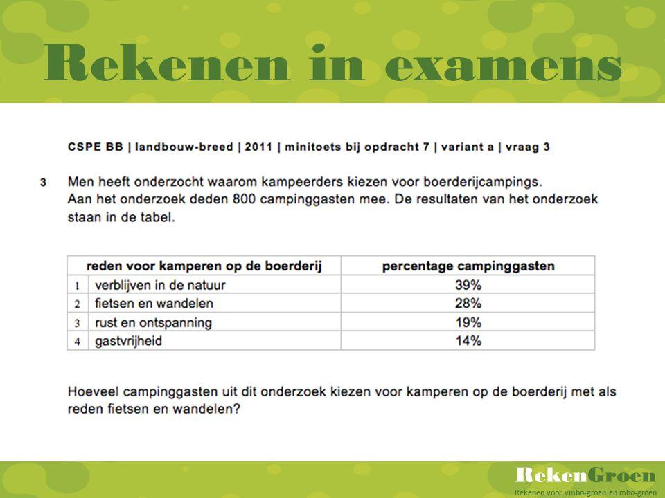 RekenGroen Rekenen voor vmbo-groen en mbo-groen Rekenen in examens