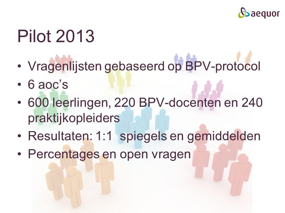Pilot 2013 Vragenlijsten gebaseerd op BPV-protocol 6 aoc's 600 leerlingen, 220 BPV-docenten en 240 praktijkopleiders Resultaten: 1:1 spiegels en gemid