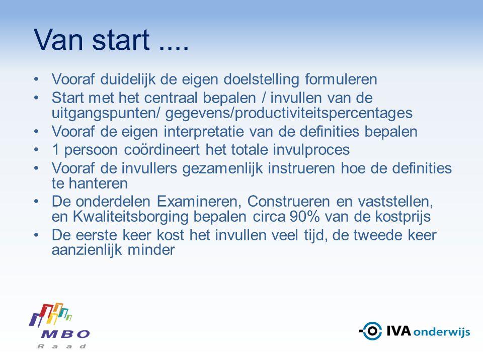 Van start.... Vooraf duidelijk de eigen doelstelling formuleren Start met het centraal bepalen / invullen van de uitgangspunten/ gegevens/productivite