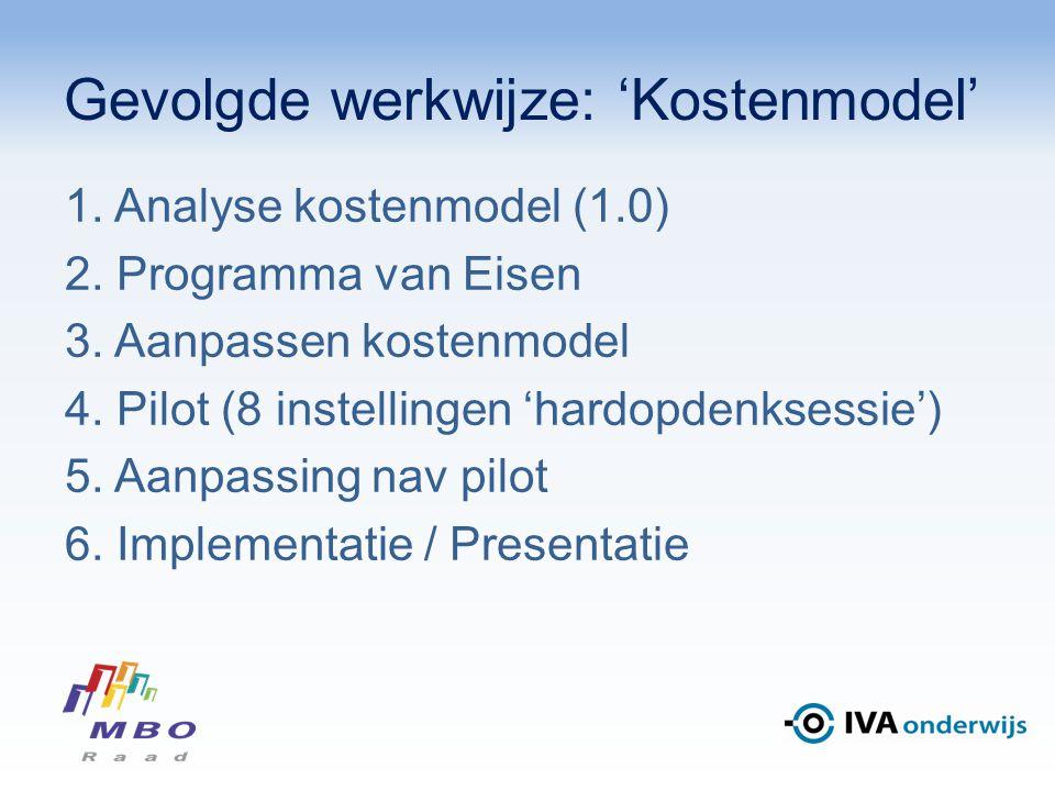 Gevolgde werkwijze: 'Kostenmodel' 1. Analyse kostenmodel (1.0) 2. Programma van Eisen 3. Aanpassen kostenmodel 4. Pilot (8 instellingen 'hardopdenkses