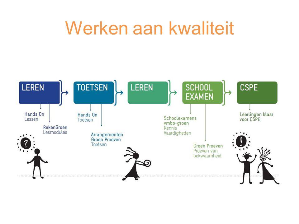 Hands On - Ambities >Leerlingen voorbereiden op LBB –Kennis & vaardigheden (SE en CSPE) –Competenties (Groen Proeve PvB) >Echt GL.