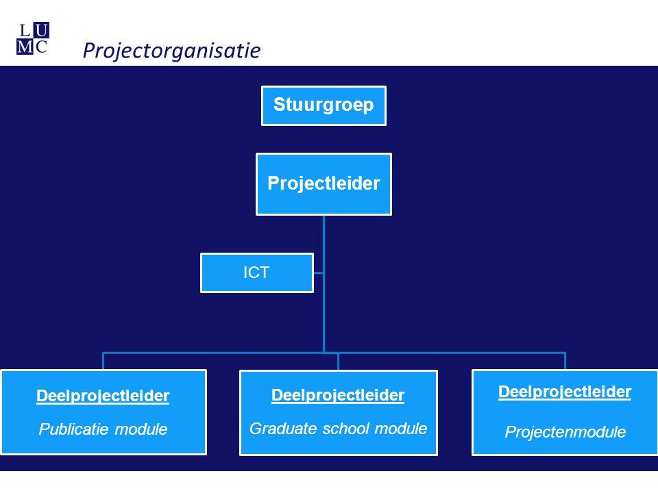 Projectorganisatie Stuurgroep Projectleider Deelprojectleider Publicatie module Deelprojectleider Graduate school module Deelprojectleider Projectenmo