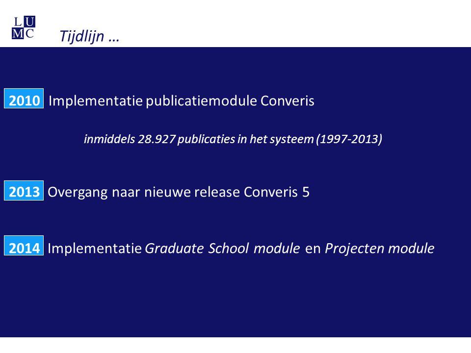 Tijdlijn … 2010 Implementatie publicatiemodule Converis inmiddels 28.927 publicaties in het systeem (1997-2013) 2013 Overgang naar nieuwe release Conv
