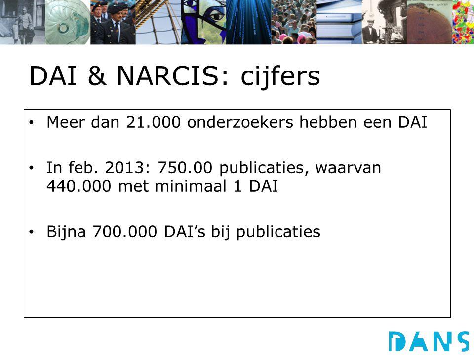 DAI & NARCIS: cijfers Meer dan 21.000 onderzoekers hebben een DAI In feb. 2013: 750.00 publicaties, waarvan 440.000 met minimaal 1 DAI Bijna 700.000 D