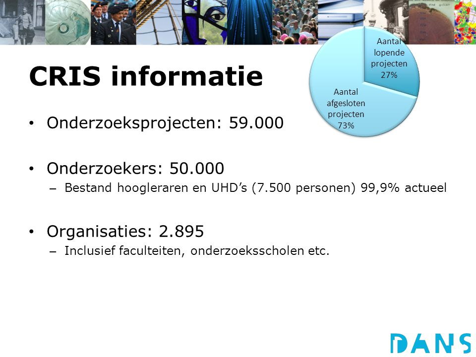 CRIS informatie Onderzoeksprojecten: 59.000 Onderzoekers: 50.000 – Bestand hoogleraren en UHD's (7.500 personen) 99,9% actueel Organisaties: 2.895 – Inclusief faculteiten, onderzoeksscholen etc.