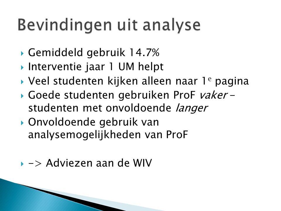  Gemiddeld gebruik 14.7%  Interventie jaar 1 UM helpt  Veel studenten kijken alleen naar 1 e pagina  Goede studenten gebruiken ProF vaker - studenten met onvoldoende langer  Onvoldoende gebruik van analysemogelijkheden van ProF  -> Adviezen aan de WIV