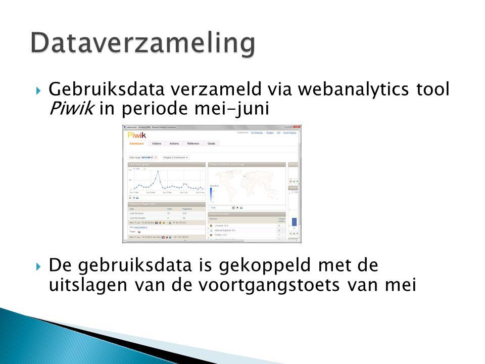  Gebruiksdata verzameld via webanalytics tool Piwik in periode mei-juni  De gebruiksdata is gekoppeld met de uitslagen van de voortgangstoets van mei