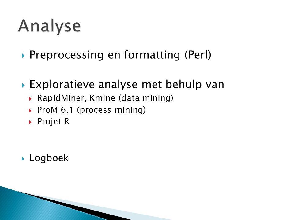  Preprocessing en formatting (Perl)  Exploratieve analyse met behulp van  RapidMiner, Kmine (data mining)  ProM 6.1 (process mining)  Projet R  Logboek