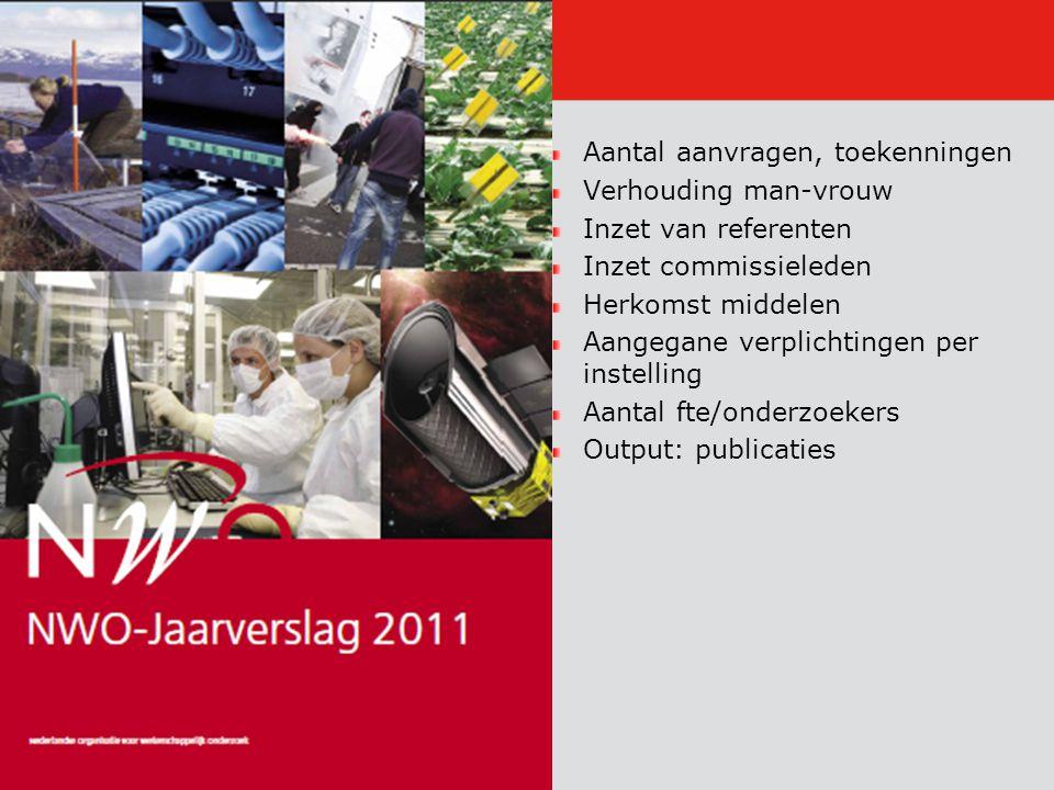 www.wti2.nl