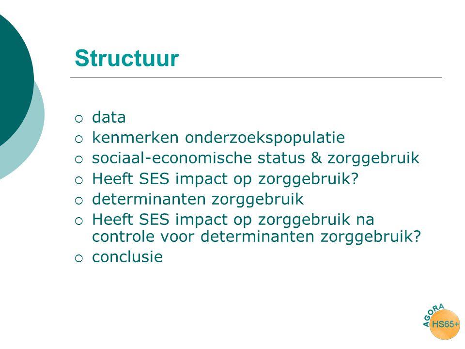 Structuur  data  kenmerken onderzoekspopulatie  sociaal-economische status & zorggebruik  Heeft SES impact op zorggebruik?  determinanten zorggeb
