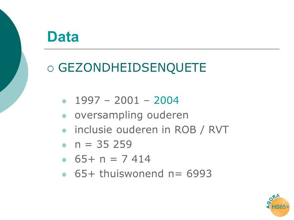 Data  GEZONDHEIDSENQUETE 1997 – 2001 – 2004 oversampling ouderen inclusie ouderen in ROB / RVT n = 35 259 65+ n = 7 414 65+ thuiswonend n= 6993
