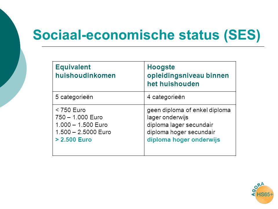 Sociaal-economische status (SES) Equivalent huishoudinkomen Hoogste opleidingsniveau binnen het huishouden 5 categorieën4 categorieën < 750 Euro 750 –