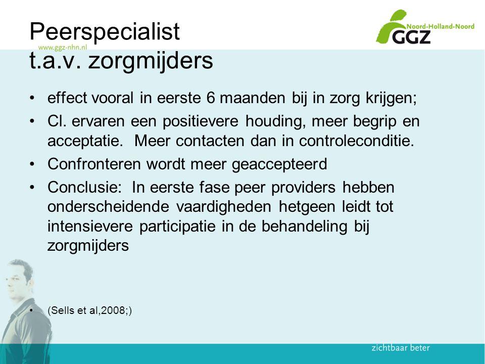 Peerspecialist t.a.v.zorgmijders effect vooral in eerste 6 maanden bij in zorg krijgen; Cl.