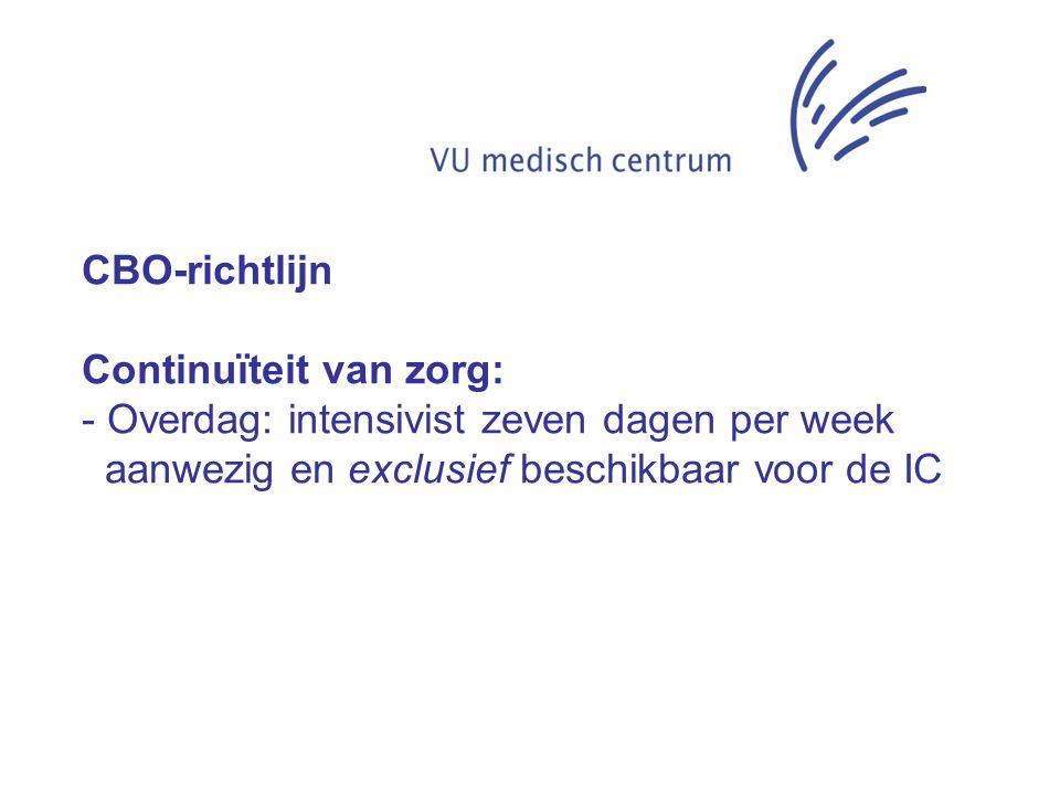 CBO-richtlijn Continuïteit van zorg: - Overdag: intensivist zeven dagen per week aanwezig en exclusief beschikbaar voor de IC