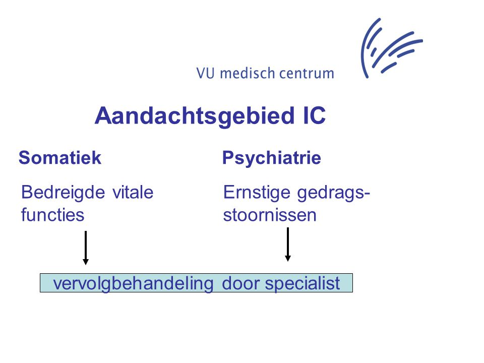 Somatiek Psychiatrie Bedreigde vitale functies Ernstige gedrags- stoornissen Aandachtsgebied IC Vervolgbehandeling door specialist vervolgbehandeling