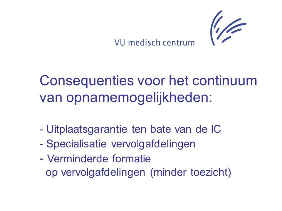 Consequenties voor het continuum van opnamemogelijkheden: - Uitplaatsgarantie ten bate van de IC - Specialisatie vervolgafdelingen - Verminderde forma