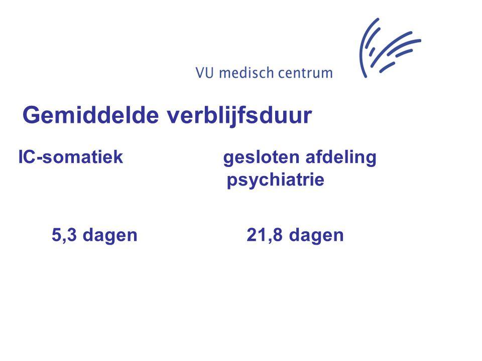 IC-somatiek gesloten afdeling psychiatrie Gemiddelde verblijfsduur 5,3 dagen 21,8 dagen