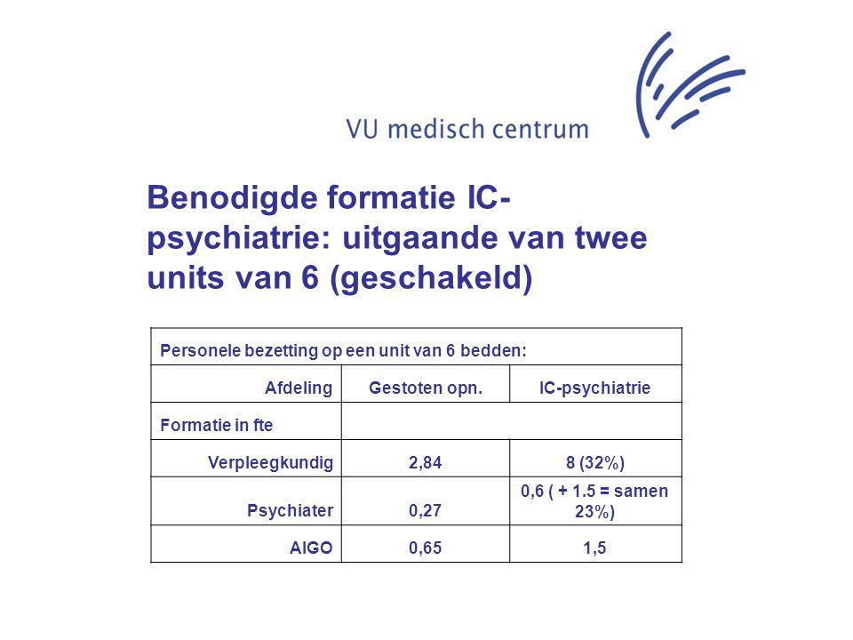 Personele bezetting op een unit van 6 bedden: AfdelingGestoten opn.IC-psychiatrie Formatie in fte Verpleegkundig2,848 (32%) Psychiater0,27 0,6 ( + 1.5