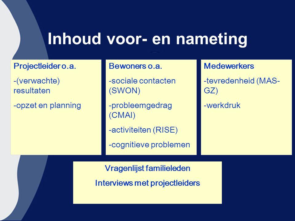 Inhoud voor- en nameting Projectleider o.a. -(verwachte) resultaten -opzet en planning Bewoners o.a. -sociale contacten (SWON) -probleemgedrag (CMAI)