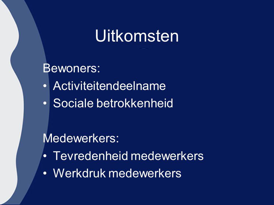 Uitkomsten Bewoners: Activiteitendeelname Sociale betrokkenheid Medewerkers: Tevredenheid medewerkers Werkdruk medewerkers