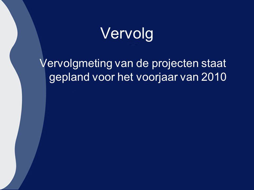 Vervolg Vervolgmeting van de projecten staat gepland voor het voorjaar van 2010