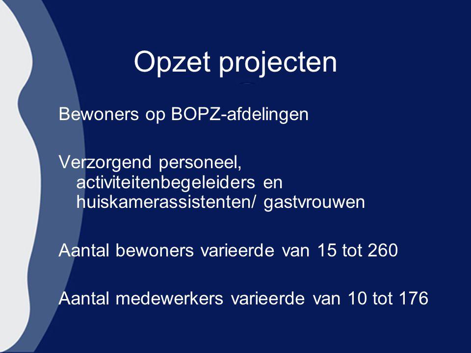 Opzet projecten Bewoners op BOPZ-afdelingen Verzorgend personeel, activiteitenbegeleiders en huiskamerassistenten/ gastvrouwen Aantal bewoners varieerde van 15 tot 260 Aantal medewerkers varieerde van 10 tot 176