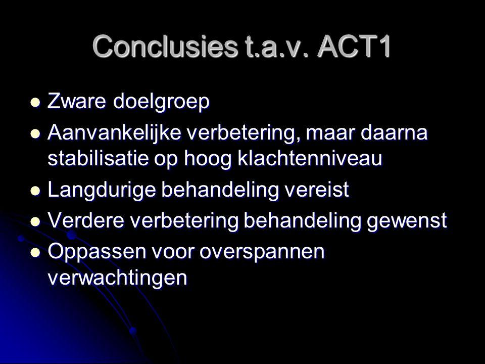 Conclusies t.a.v. ACT1 Zware doelgroep Zware doelgroep Aanvankelijke verbetering, maar daarna stabilisatie op hoog klachtenniveau Aanvankelijke verbet