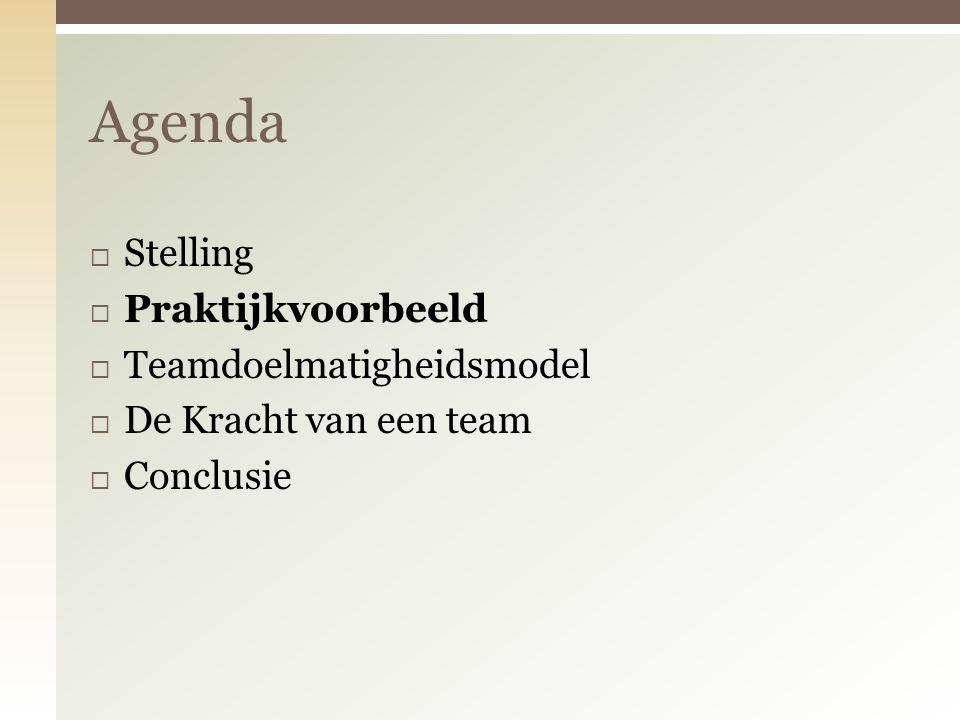  Stelling  Praktijkvoorbeeld  Teamdoelmatigheidsmodel  De Kracht van een team  Conclusie Agenda
