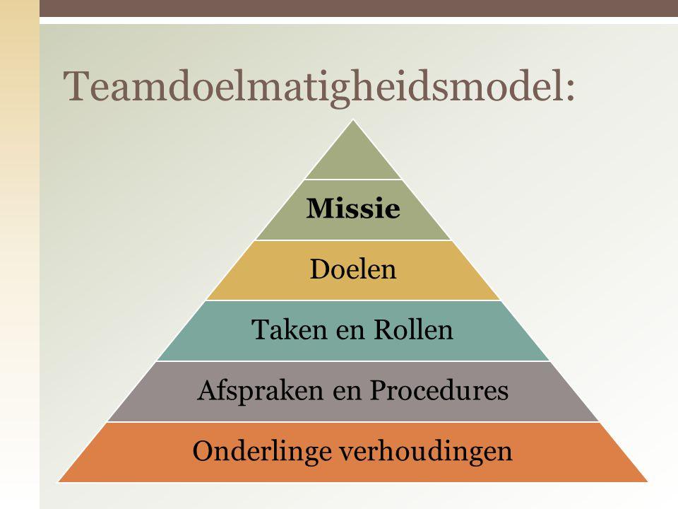 Teamdoelmatigheidsmodel: Missie Doelen Taken en Rollen Afspraken en Procedures Onderlinge verhoudingen