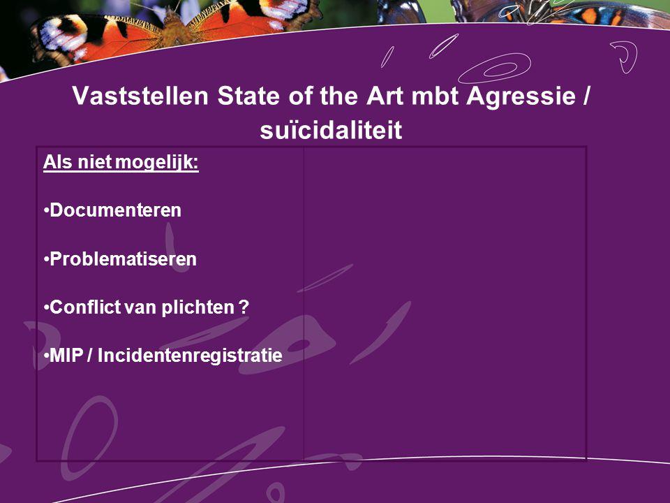 Vaststellen State of the Art mbt Agressie / suïcidaliteit Als niet mogelijk: Documenteren Problematiseren Conflict van plichten ? MIP / Incidentenregi