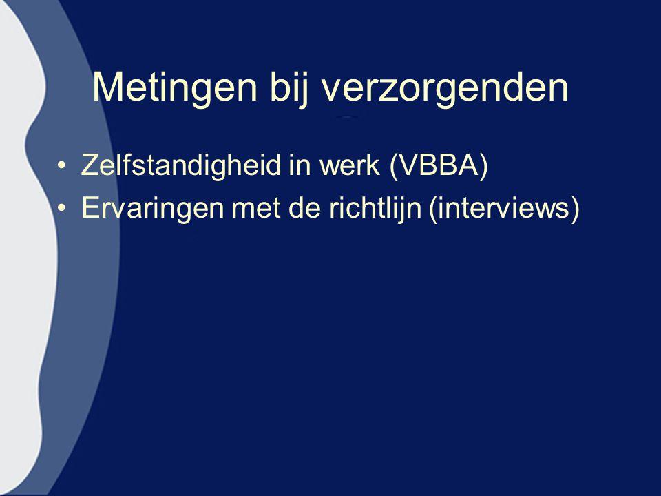 Metingen bij verzorgenden Zelfstandigheid in werk (VBBA) Ervaringen met de richtlijn (interviews)