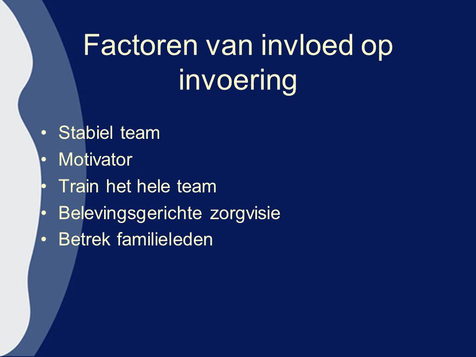 Factoren van invloed op invoering Stabiel team Motivator Train het hele team Belevingsgerichte zorgvisie Betrek familieleden
