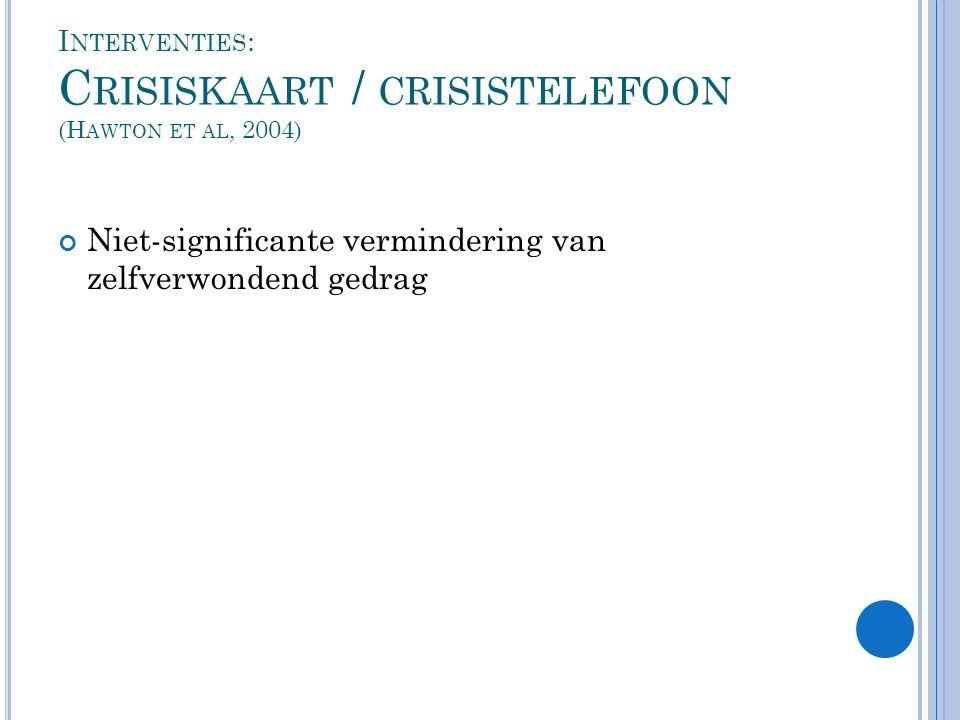 I NTERVENTIES : C RISISKAART / CRISISTELEFOON (H AWTON ET AL, 2004) Niet-significante vermindering van zelfverwondend gedrag
