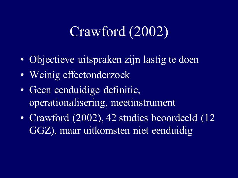 Crawford (2002) Objectieve uitspraken zijn lastig te doen Weinig effectonderzoek Geen eenduidige definitie, operationalisering, meetinstrument Crawfor