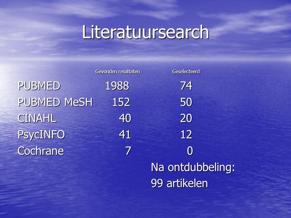 Literatuursearch Gevonden resultaten Gevonden resultaten PUBMED1988 PUBMED MeSH 152 CINAHL 40 PsycINFO 41 Cochrane 7 Geselecteerd Geselecteerd74502012