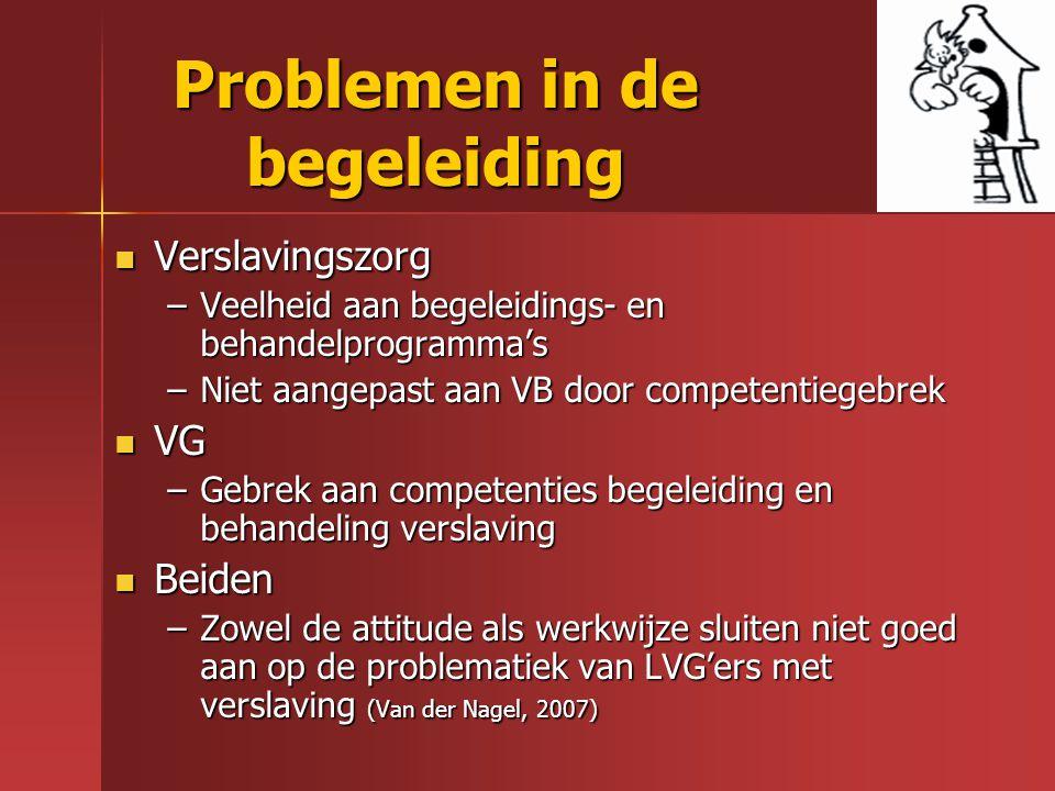 Ontwikkeling programma's Discussie Discussie –Herkent u de geschetste problematiek.