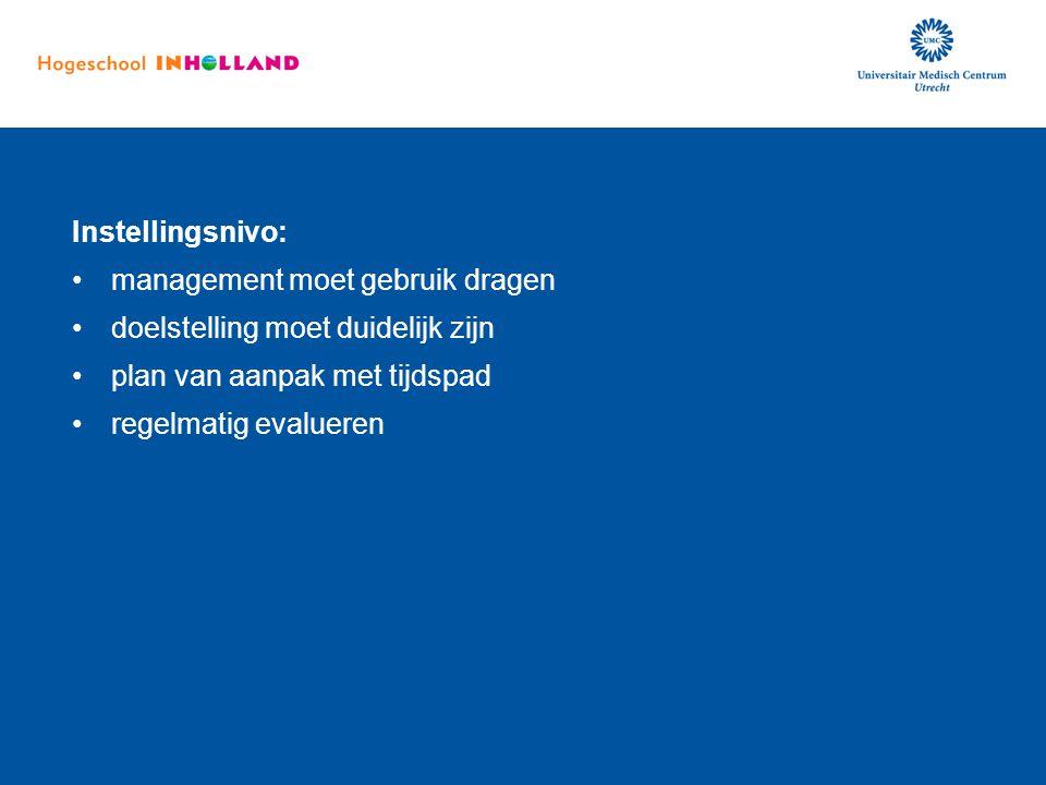 Instellingsnivo: management moet gebruik dragen doelstelling moet duidelijk zijn plan van aanpak met tijdspad regelmatig evalueren