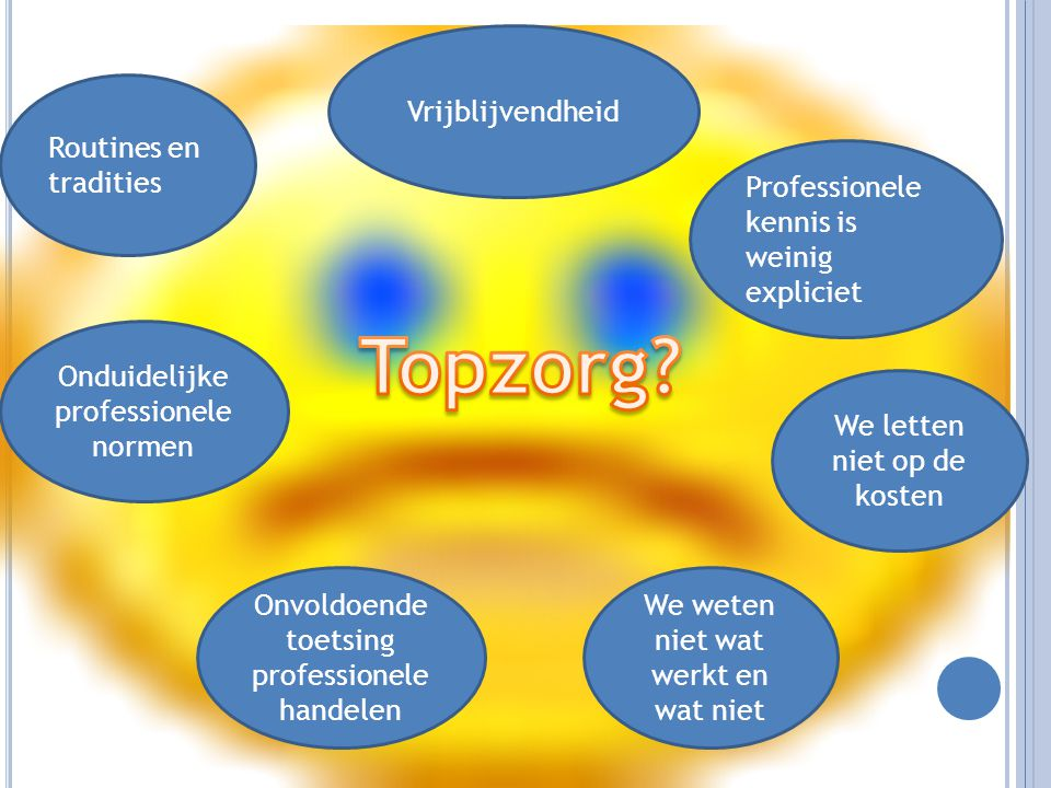 Topzorg is ………….