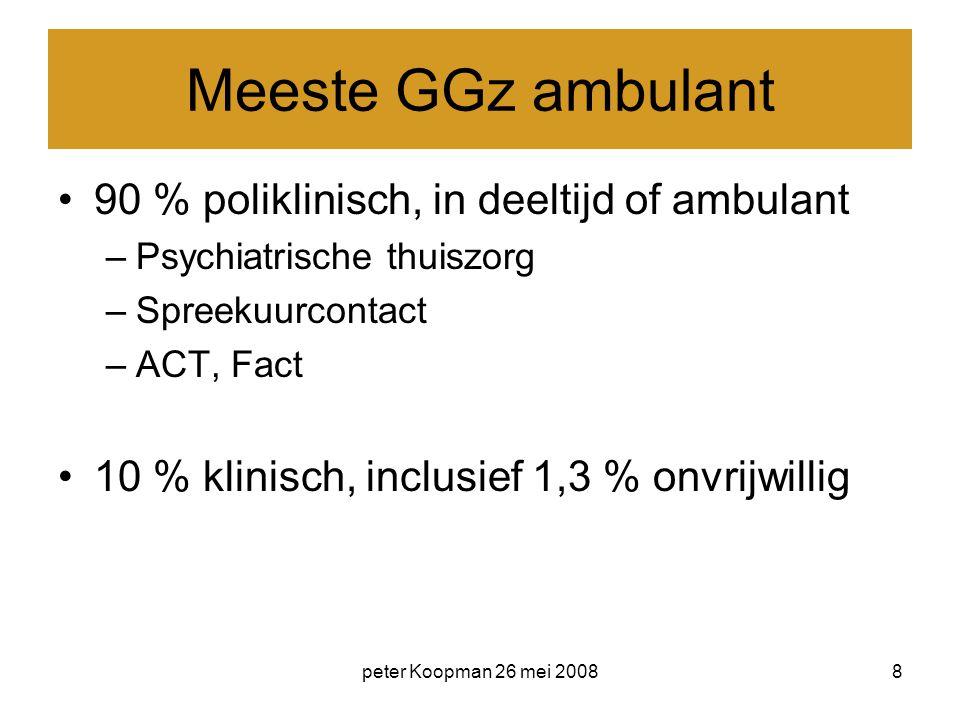 peter Koopman 26 mei 20088 Meeste GGz ambulant 90 % poliklinisch, in deeltijd of ambulant –Psychiatrische thuiszorg –Spreekuurcontact –ACT, Fact 10 %