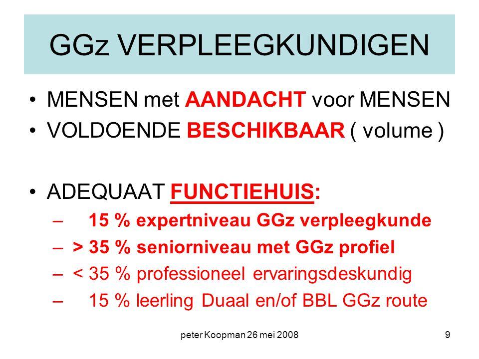 peter Koopman 26 mei 20089 GGz VERPLEEGKUNDIGEN MENSEN met AANDACHT voor MENSEN VOLDOENDE BESCHIKBAAR ( volume ) ADEQUAAT FUNCTIEHUIS: – 15 % expertni