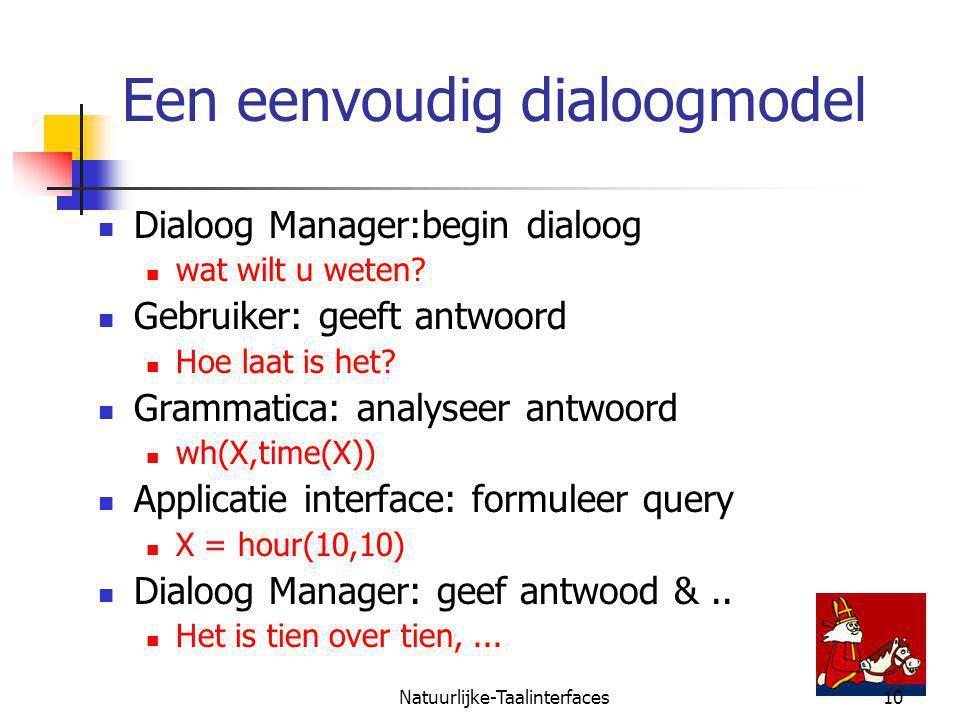 Natuurlijke-Taalinterfaces10 Een eenvoudig dialoogmodel Dialoog Manager:begin dialoog wat wilt u weten.