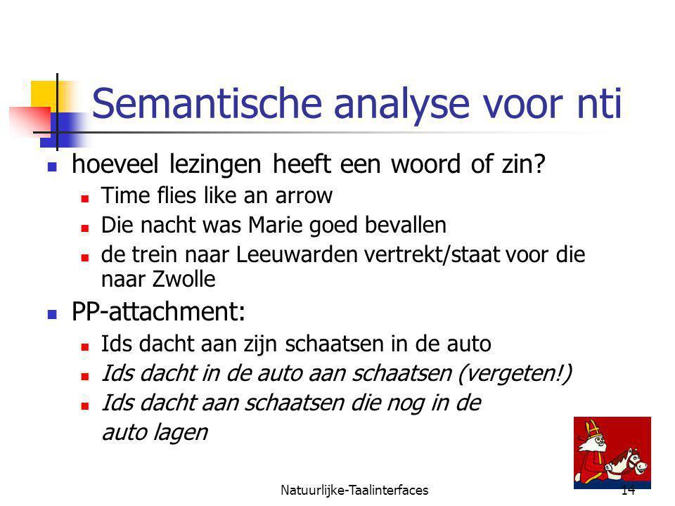 Natuurlijke-Taalinterfaces14 Semantische analyse voor nti hoeveel lezingen heeft een woord of zin.